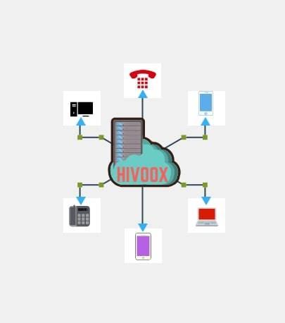 Virtual switchboard